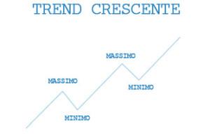 Trend Crescente / Trend Positivo