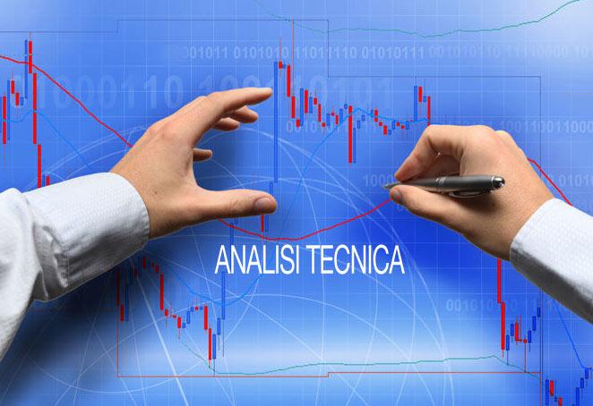 9d5ada1d81 Analisi Tecnica: Cos'è? Come funziona? Guida all'Analisi Tecnica dei  mercati finanziari