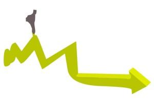 Stop Loss, Take Profit: quando e come usarli
