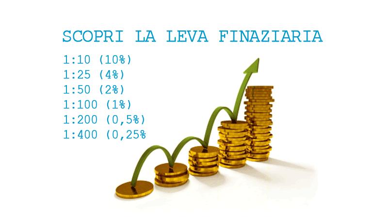 Come funziona la leva finanziaria nel forex