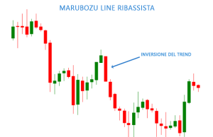 marubozu line ribassista (bearish)