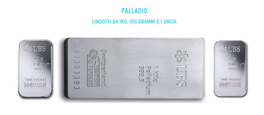 Palladio: materiale prezioso e raro
