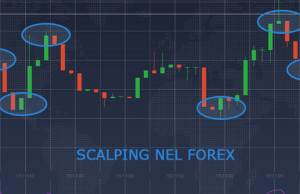 Forex lottery