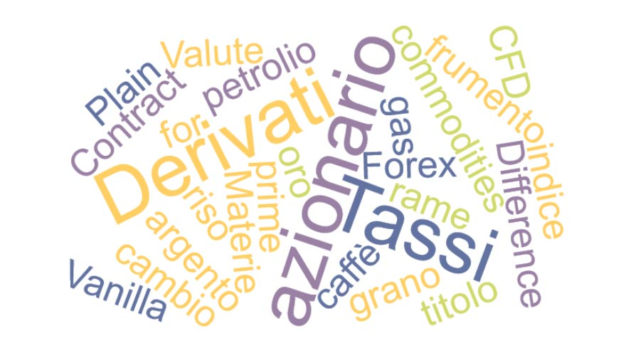 Che cosa sono i derivati? Qualche esempio