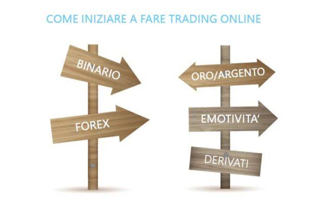Iniziare a fare trading in 5 passi