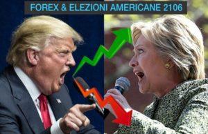 Forex ed elezioni Americane 2016
