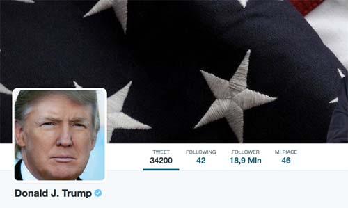 Strategia Trading basata sui twit di Trump