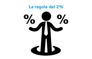 La regola del 2% nel Trading